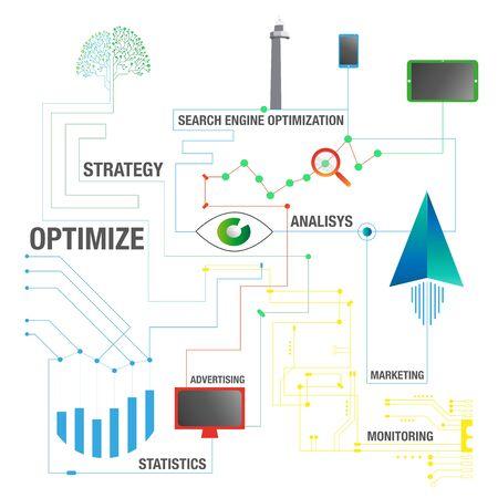 検索エンジン最適化ベクトル マップ