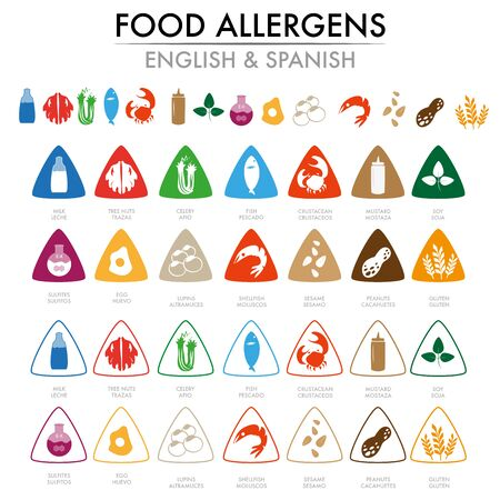Digital Allergen information for a restaurant menu