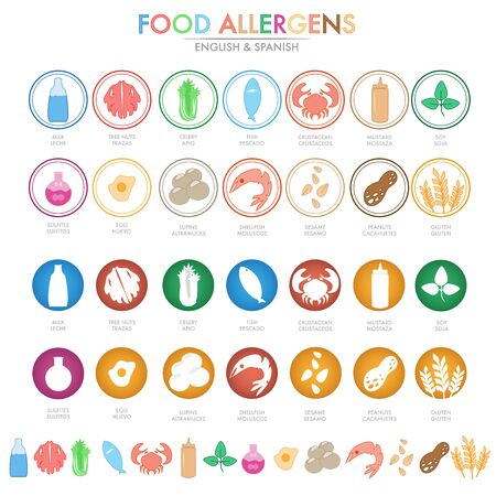 Digital Allergen alert for your business