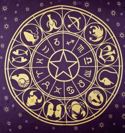 Wheel of Zodiac symbols printed on textile photo