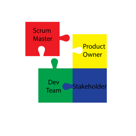 Project management Agile - Scrum