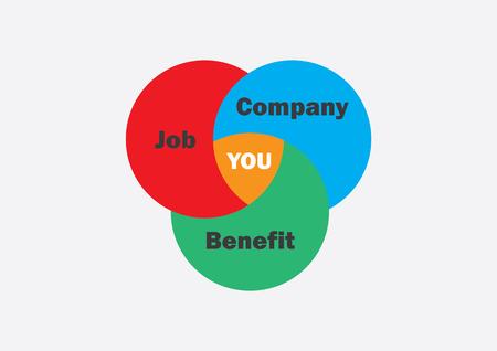 Employee Centric ConceptBusiness for Human Resource department Ilustração
