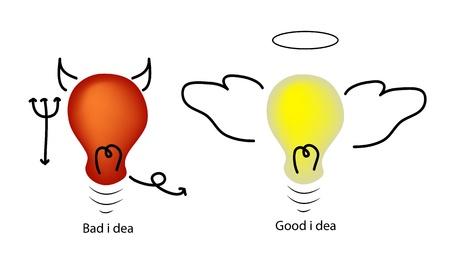 dea: ideas