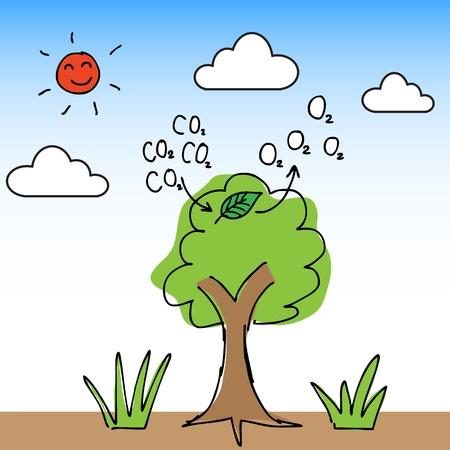 dioxido de carbono: Ilustración de la mano de la cuerda de dióxido de carbono a cambio del árbol de oxígeno