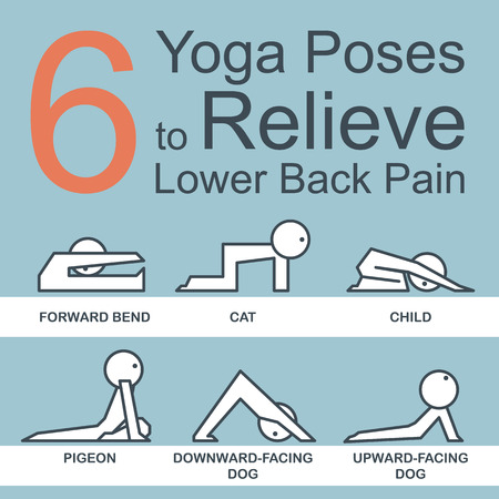 Illustration of six yoga poses to relieve lower back pain