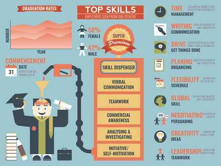 internship: Illustration of top skills that employers seek from job- seekers concept with infographic elements
