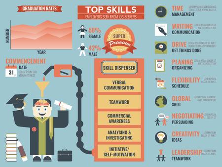 competencias laborales: Ilustración de las principales habilidades que los empleadores buscan de solicitantes de empleo concepto con elementos infográficos Vectores