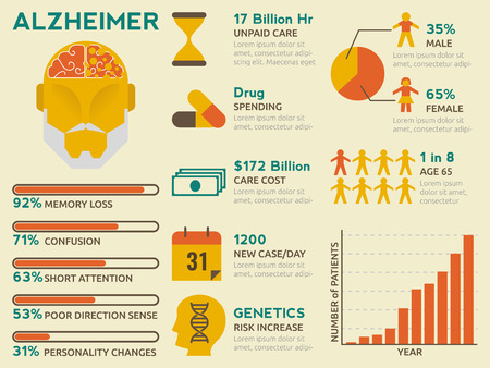 memory loss: Illustration of alzheimer graphic design concept with infographic elements