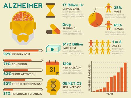 enfermedades mentales: Ilustración de alzheimer concepto de diseño gráfico con elementos infográficos