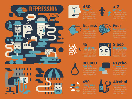 negative thinking: Illustration of depression infographic elements and icons
