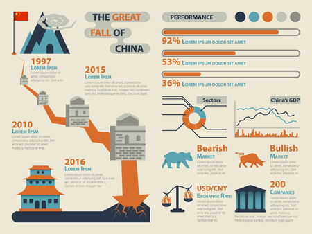 bear market: Illustration of Chinas Stock Market Down Infographic Elements