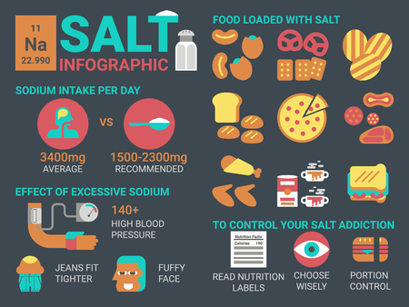 salz: Illustration of salt infographic with elements and icons