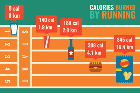 burned: Illustration of calories burned by running infographic