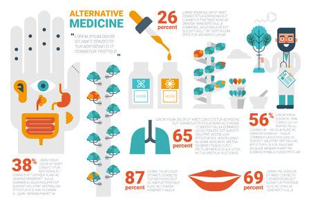 Illustration de la médecine alternative concept infographie avec des icônes et des éléments Banque d'images - 50016137
