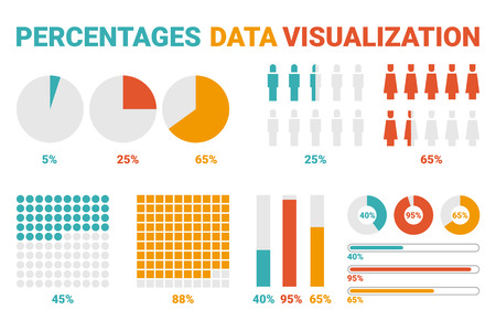 Percentage data visualization for infographic chart design elements Stock Vector - 53555951
