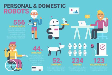 robot doméstico y personal en casa del concepto ilustración infografía Ilustración de vector