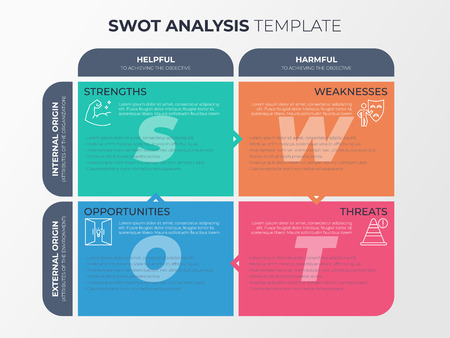 SWOT(strengths, weaknesses, opportunities, threats) analysis table business infographics vector template with icons elements