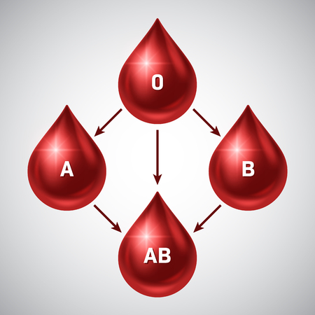 World blood donor day poster. Realistic blood drops. Vector Illustration  イラスト・ベクター素材