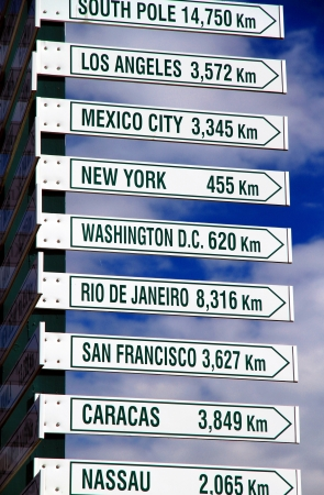 inform information: Direction signs of World destinations