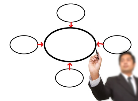 centralize: business man writing one core centralize from eight component diagram in blank