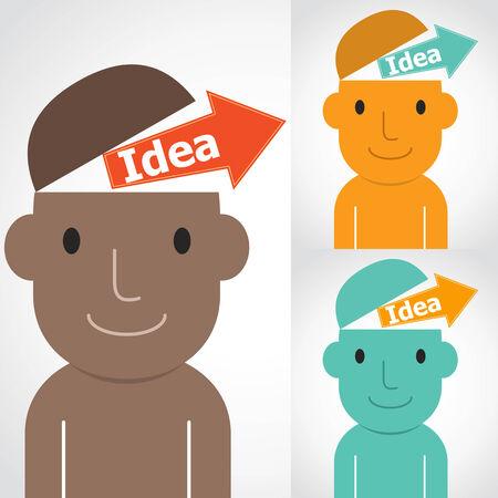 contemplation: idea man