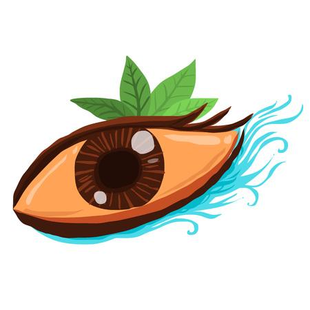 keep an eye on: Natural eye
