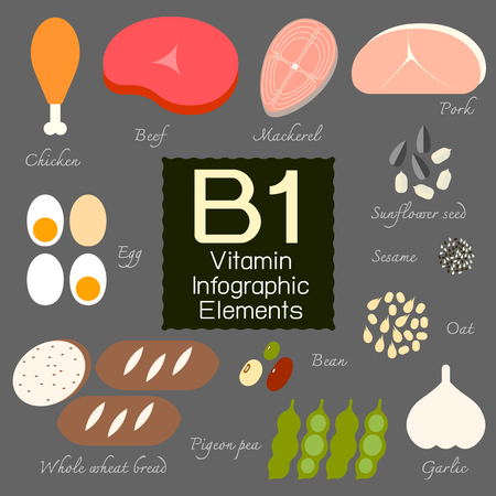 mackerel: Vitamin B1 infographic flat design element. Vector illustration.