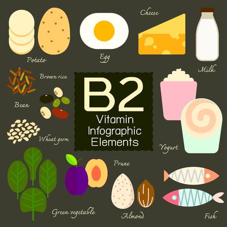 brown rice: Vitamin B2 infographic flat design element. Vector illustration.