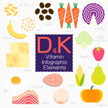 cod liver: Vitamin D and K infographic flat design element. illustration.