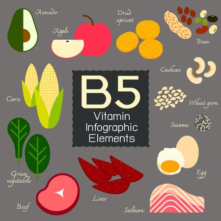 cashews: Vitamin B5 infographic flat design element. Vector illustration.