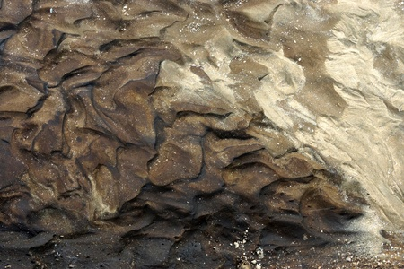 excremental: Black sand, Wastewater from the industry  Global warming