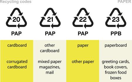 reciclaje papel: C�digos de reciclaje de papel, cart�n, papel, cart�n, tarjeta, cubrir etc. Vectores