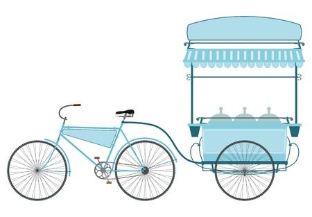 Retro ice cream bike on a white background.