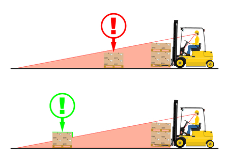 forklift truck: The concept of driving a forklift truck Illustration