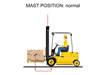 packet driver: Illustration of operating the forklift  Vector  Illustration