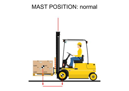 Illustration of operating the forklift  Vector  Vectores