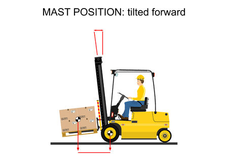 Illustration of operating the forklift
