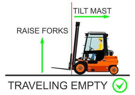 Bezpieczeństwa Wózek widłowy. Ilustracji wektorowych bez gradientów na białym tle. Ilustracje wektorowe