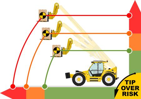 Tip over risk. Non rotating telescopic handler (forklift) on a white background. Flat vector