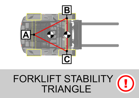Forklift stability triangle. Safety tips. Plan view. Flat vector.