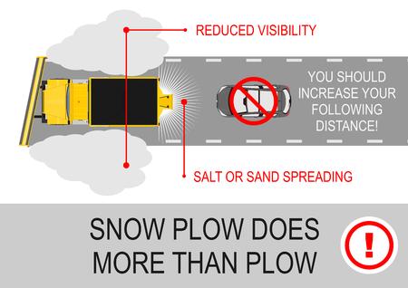 Wskazówki bezpieczeństwa dotyczące pługu śnieżnego. Płaskie wektor.