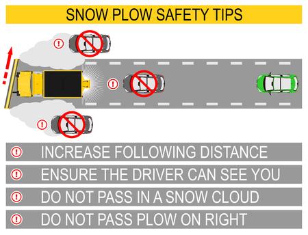 Snow plow safety tips. Flat vector. Ilustração