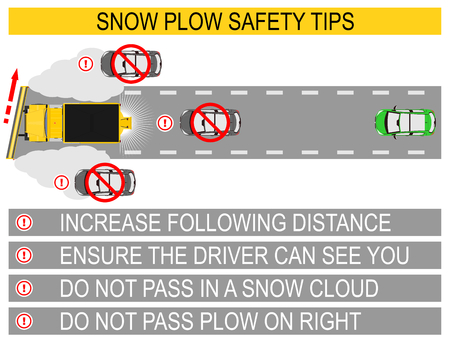 Snow plow safety tips. Flat vector. Illustration
