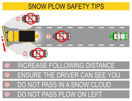 Wskazówki bezpieczeństwa dotyczące pługu śnieżnego. Płaskie wektor. Ilustracje wektorowe