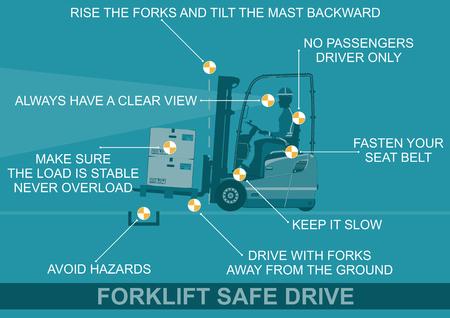 Sicheres Fahren mit Gabelstaplern. Infografiken mit Tipps für den sicheren Umgang mit Gabelstaplern. Monochromatisches Farbdesign. Flacher Vektor. Vektorgrafik