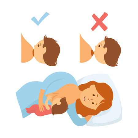Correct breastfeeding position. Mother feeds baby with breast. Correct and incorrect pose for feeding child. Mom lactation infant milk. Woman breastfeed baby in right poses. Cartoon vector