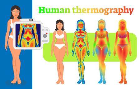 Human thermography illustration Reklamní fotografie - 86261029
