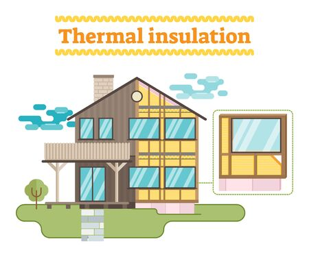 Thermal insulation Vector illustration.