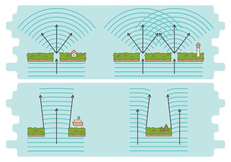 Diffraction of waves principle diagram