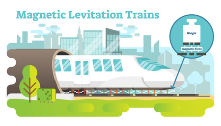 Magnetic levitation train concept illustration. Future science and technology. Vectores